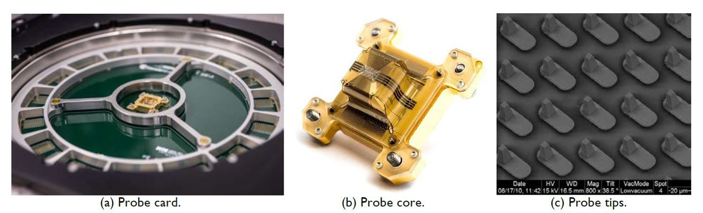 (a) Probe card - (b) Probe core - (c) Probe tips