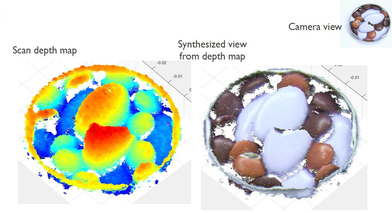 imec_Depth map and 3D image of a box of candy obtained using imec's active multiview camera.