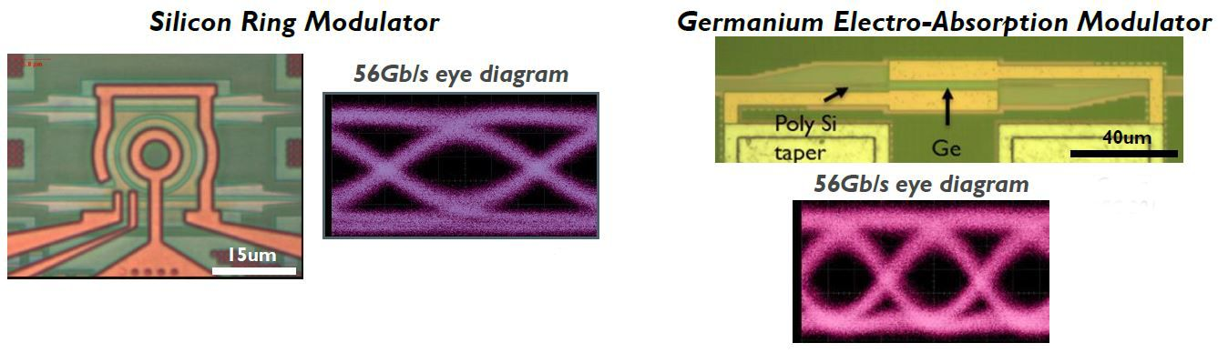 Si ring modulator and Ge electro-absorption modulator with measured eye diagrams