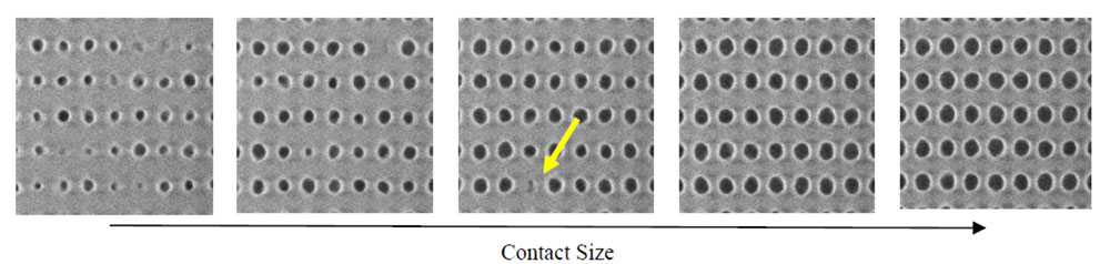 Example of a contact array printed at increasing contact size (De Bisschop, Proc. SPIE 9048, 2014)