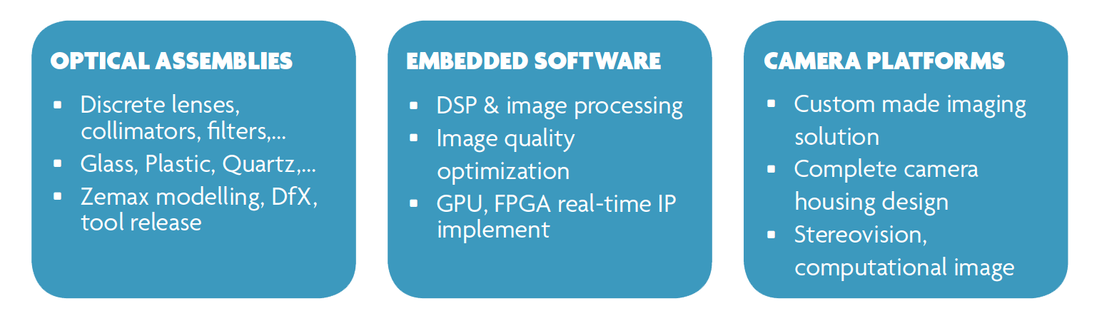 Optical Asseblies - Embedded Software - Camera Platforms
