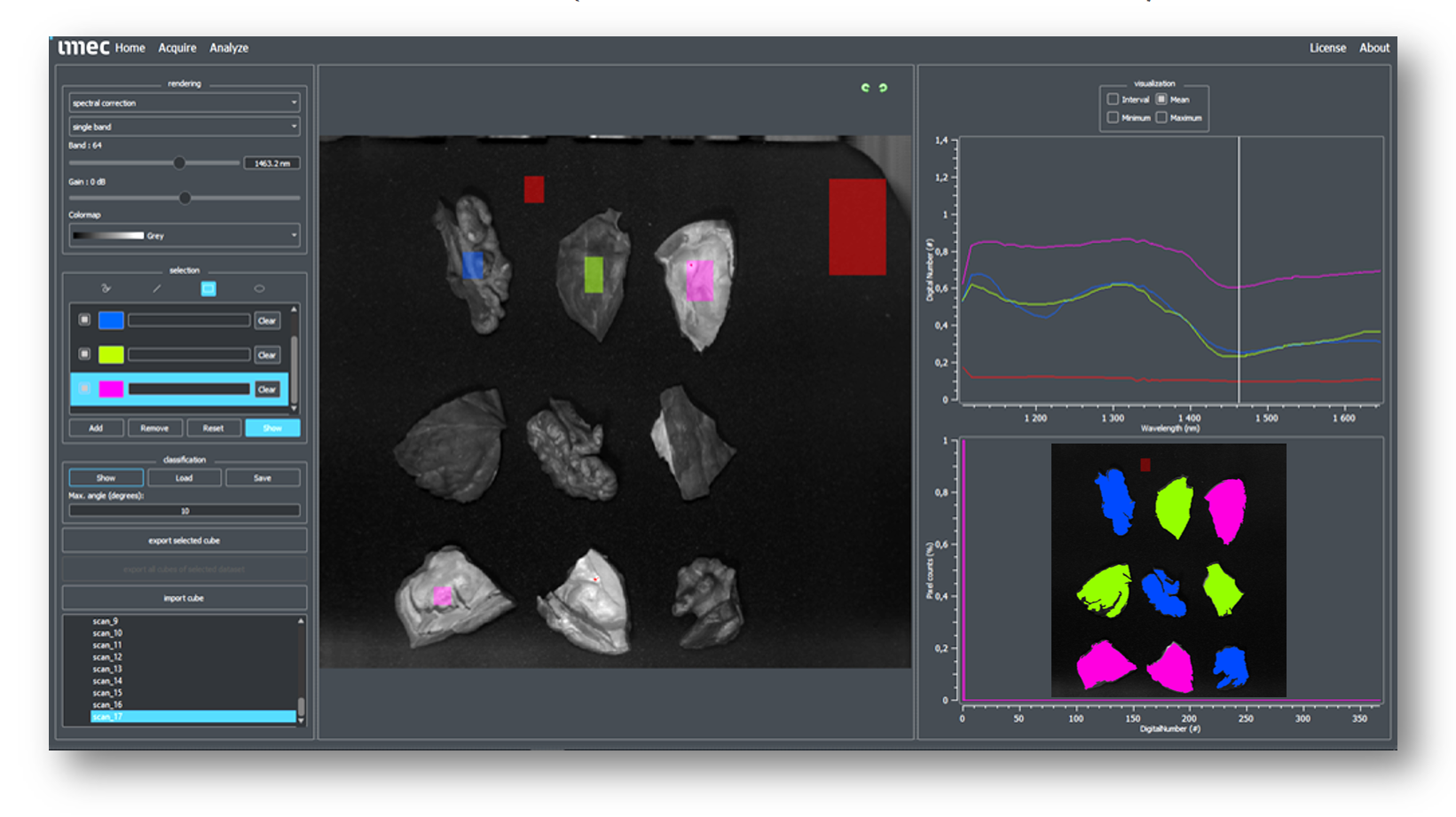 Hyperspectral imaging in SWIR range