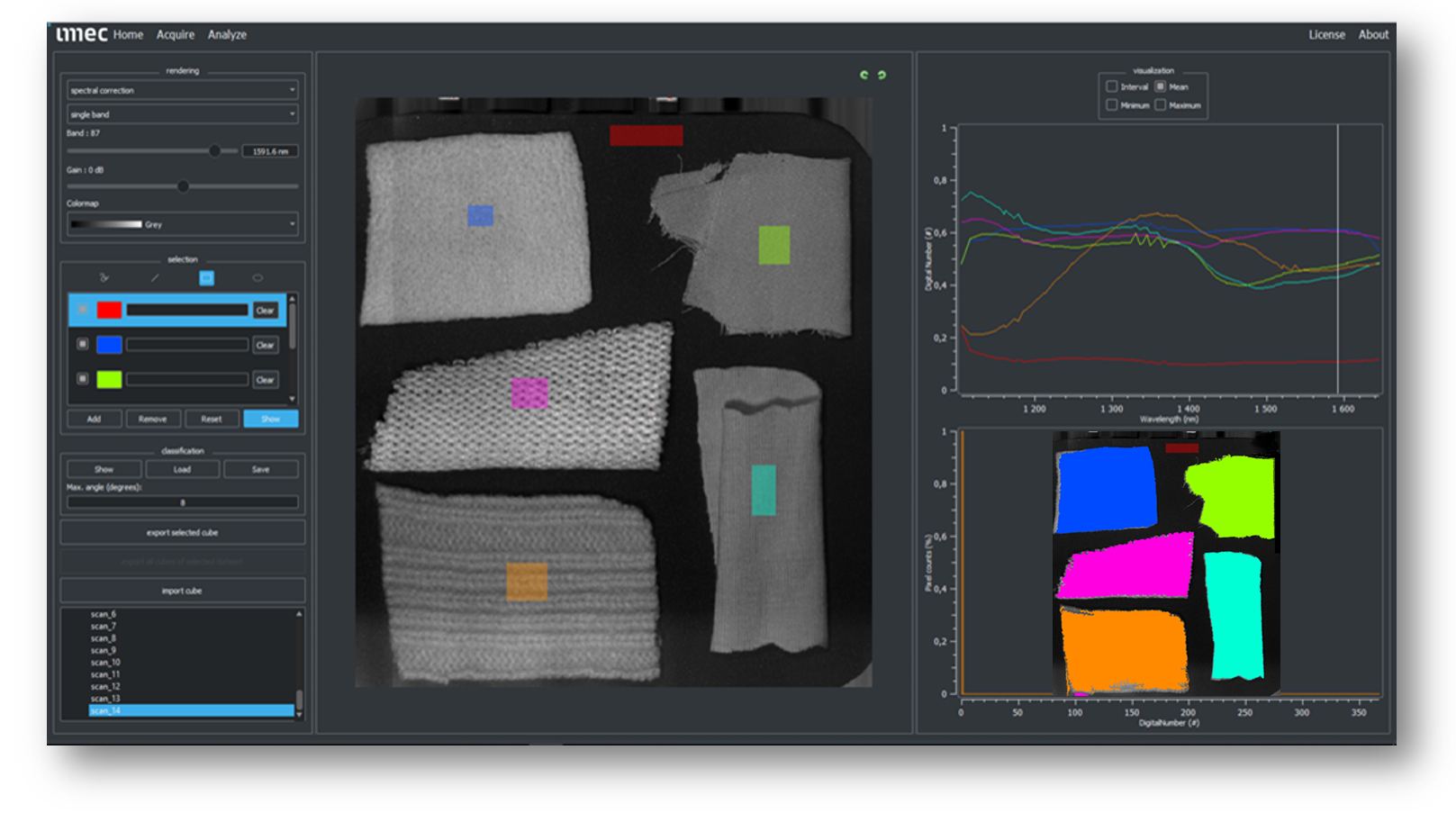 Hyperspectral imaging in SWIR range with imec LS 100+ bands in 1.1 – 1.7um range enables classification of various different textiles